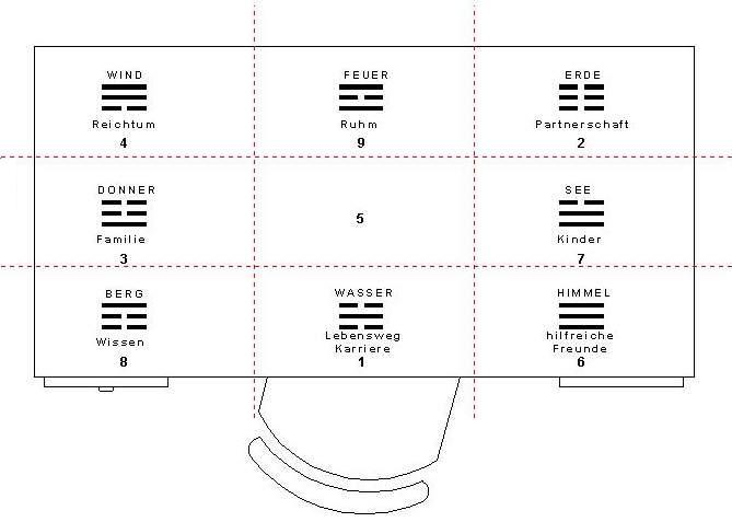 bagua. Black Bedroom Furniture Sets. Home Design Ideas